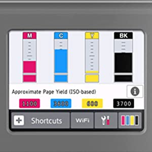 Page Gauge Lets You  Print with Confidence