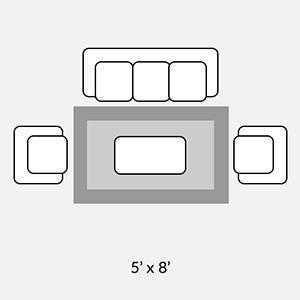 rug,rugs,area rug,area rugs,rug diagram