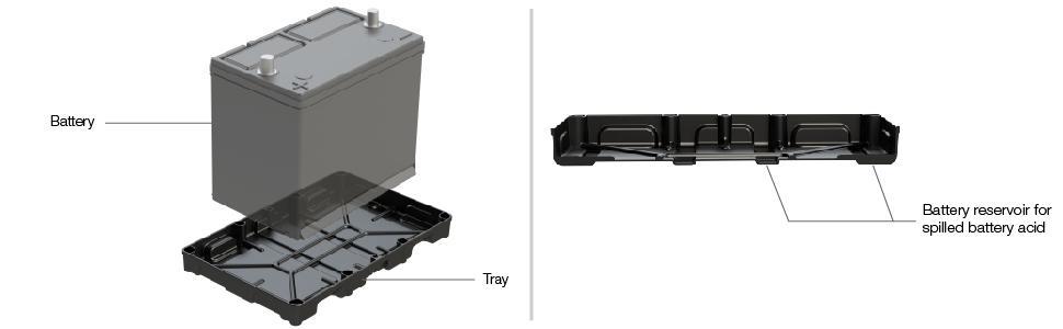 Battery tray, battery tray reservoir, battery spill preventive, battery spill safe