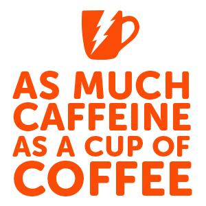Coffee, Caffeine, Energy