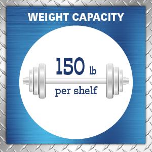 150 pound shelf capacity, kitchen shelves, wire closet shelving, laundry room shelving