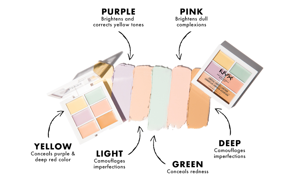 NYX Professional Makeup Correct, Conceal, and Contour Palette