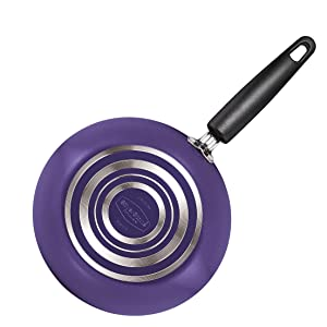 pots and pans, nonstick cookware, Silverstone, Silverstone cookware