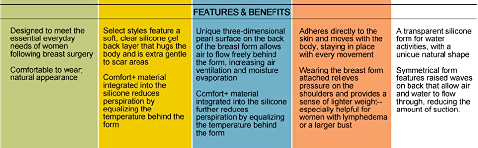 Amoena Breast Forms