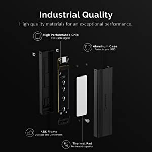 Industrial Quality