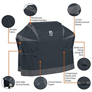 StormPro Grill Cover Features