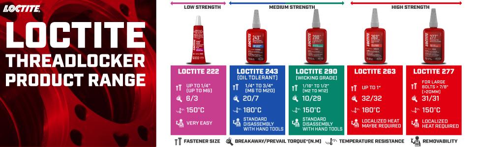 Loctite 222, Loctite 243, Loctite 290, Loctite 263, Loctite 277, Loctite 242, Threadlocker