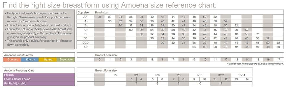 Amoena Breast Form Sizing Chart