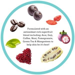 Antioxidant Rich Superfruit