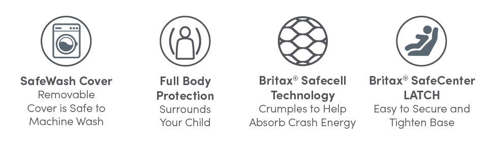 safewash cover full body protection safecell technology latch install