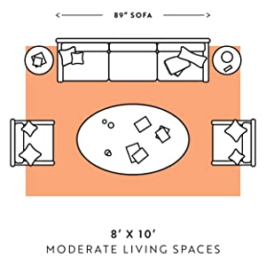 Moderate Living