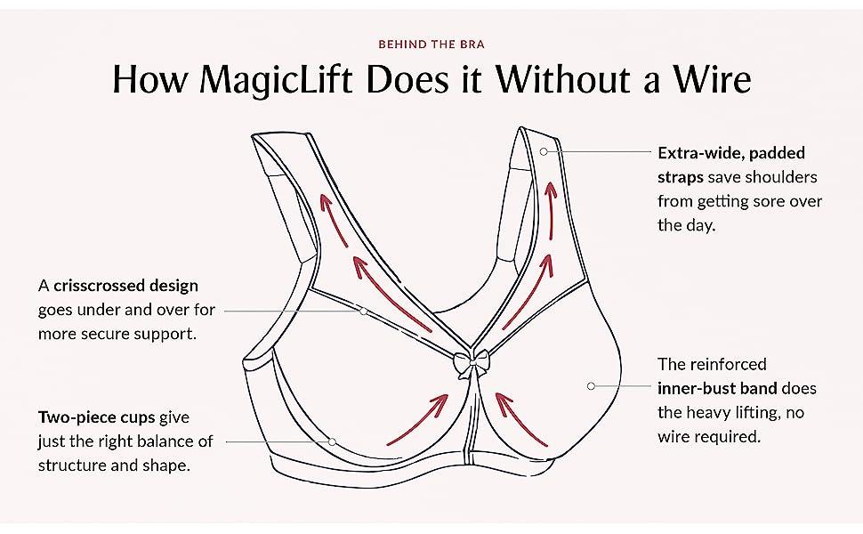 magiclift wirefree no wire bra wireless bra no underwire wide padded straps most comfortable bra