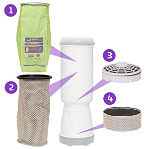 ProLevel Filtration with Four Levels of Filtration to Trap Dust and Allergens