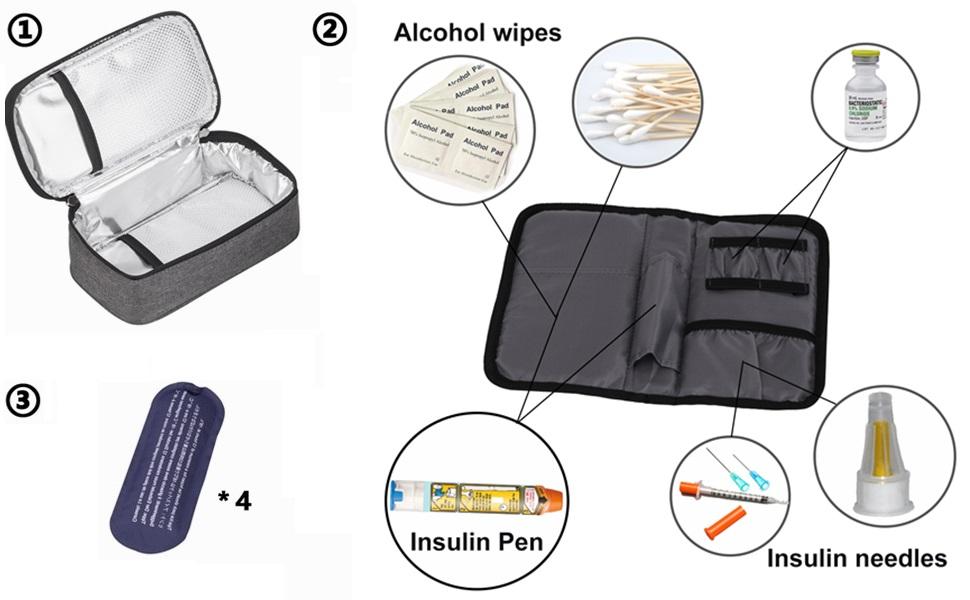 insulin case