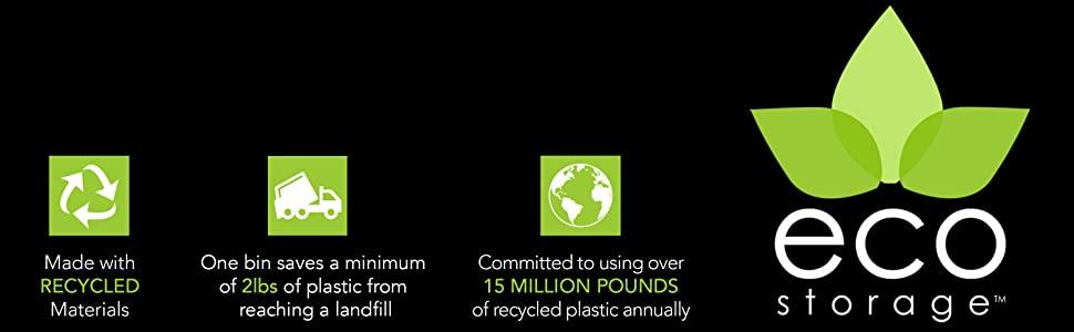 ECO storage ECOstorage plastic recycled materials