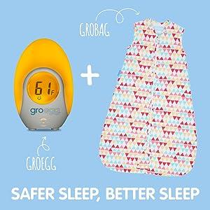 Groegg, Gro egg, room themometer, gro egg themometer, nursery thermometer, nursery themometer