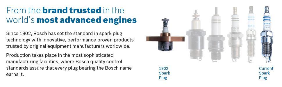 Pack of 1 Bosch Y5DDC Copper with Nickel Spark Plug