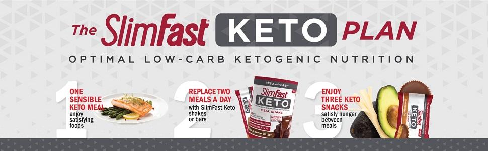 keto low carb
