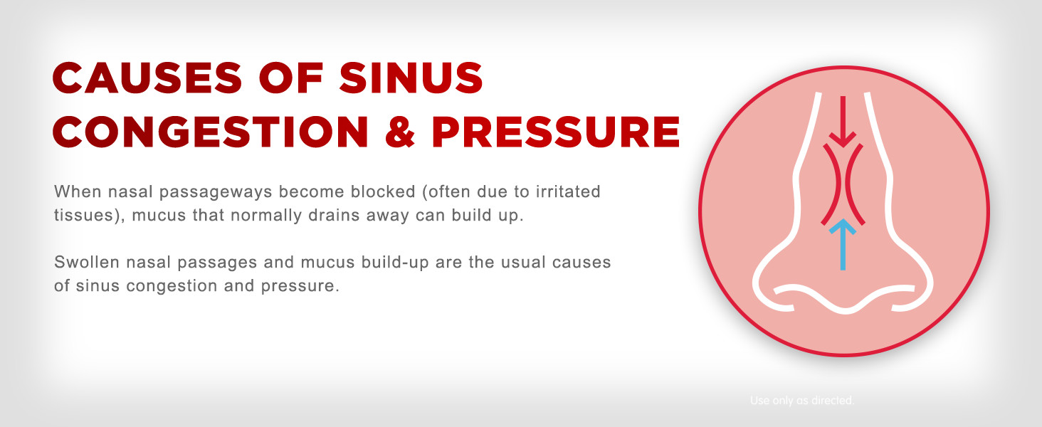 blocked nasal passageways, sinus congestion, sinus pressure, mucus build-up, sudafed