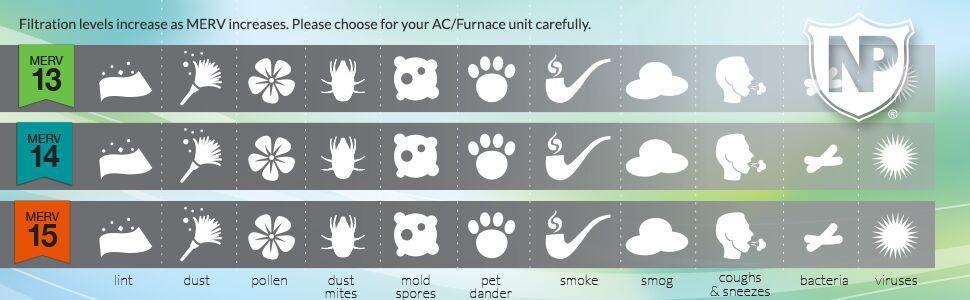 Nordic Pure, Air Filter, MERV rating, MERV
