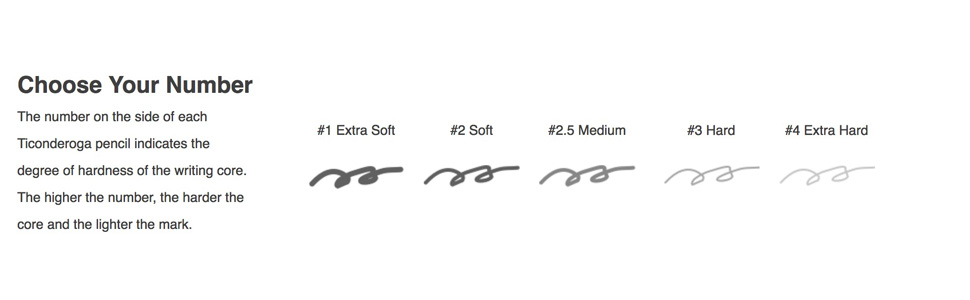 ticonderoga choose your number 1 extra soft 2 soft 2.5 medium 3 hard 4 extra hard