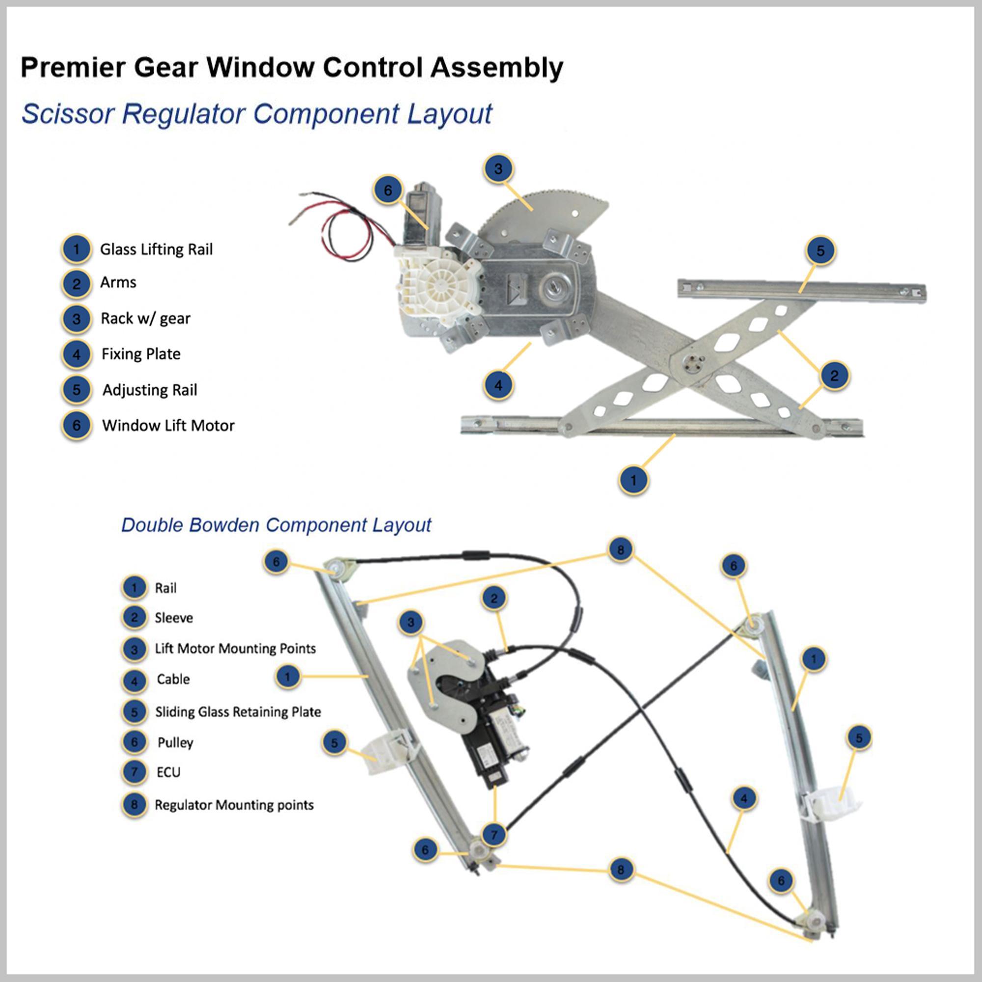 Window Regulators & Motors GMC Models Dorman 749-007 Front ...