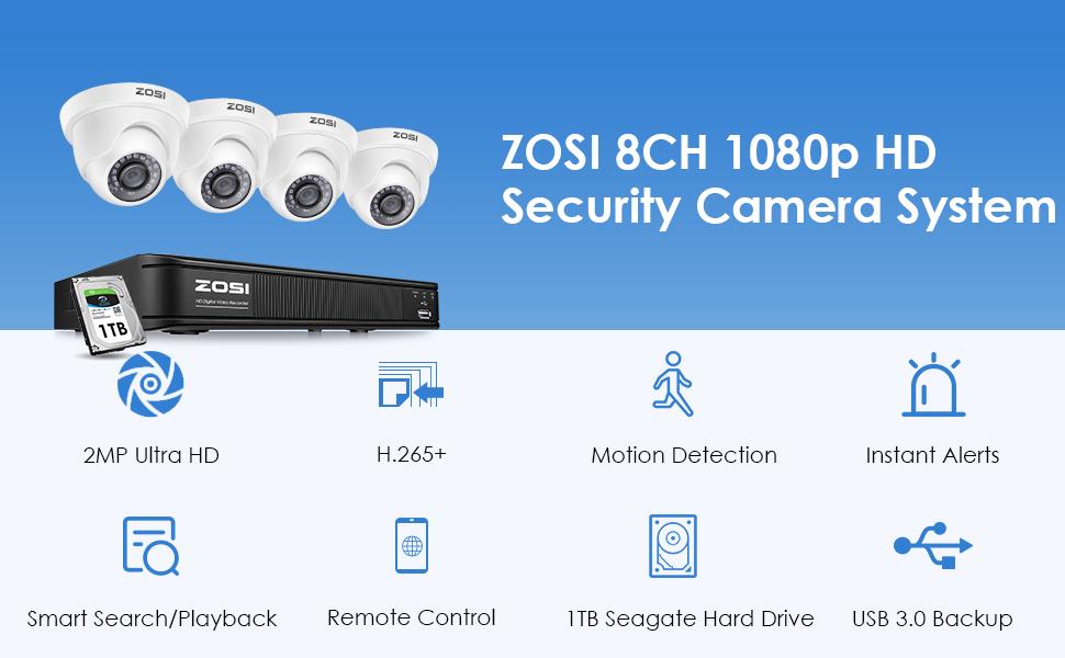 1080p system