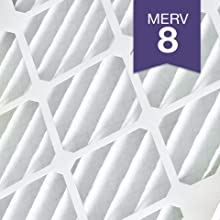 Nordic Pure, Air Filter, MERV Rating, MERV, Efficiency, Filtration, Filtration Level