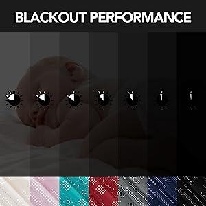 blackout curtains for bedroom living room sliding glass door curtain panels for kidsroom nursery