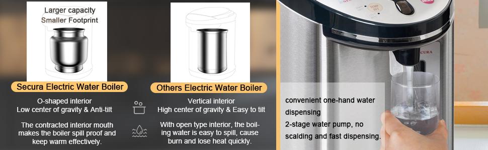 detail water boiler