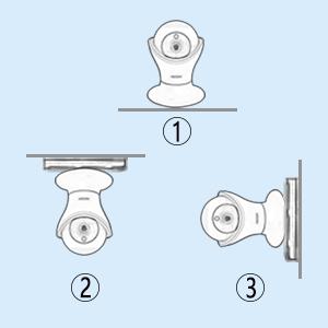 Multiple installation methods