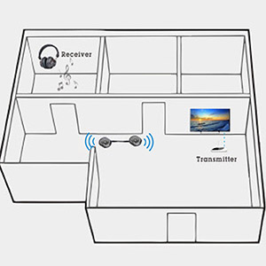 Bluetooth Repeater Booster