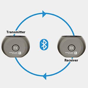 Bluetooth Audio Adapter Set