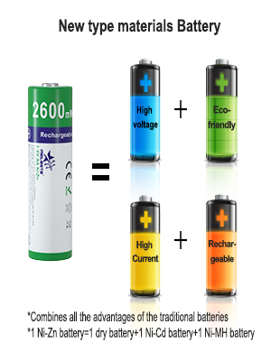 1.5v rechargeable aa batteries 1.6v aa rechargeable batteries