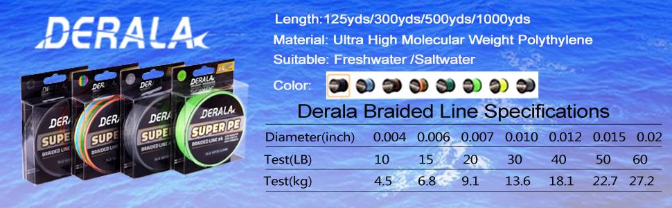 braided fishing line 10LB 15LB 20 LB 30LB 40LB 50LB 60LB