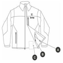 how to use heated jacket