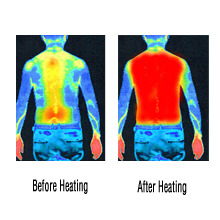 heated jacket thermal imaging