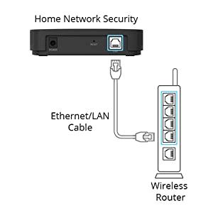 plug and protect