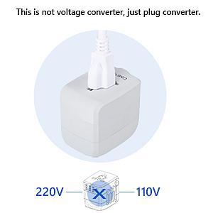 plug coverter