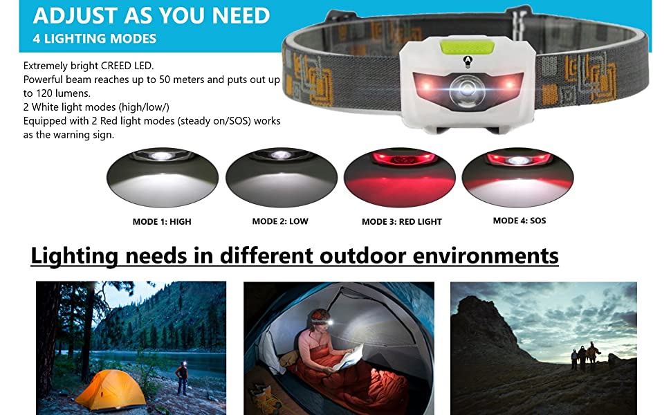 CREE LED Headlamp Flashlight, with Red Lights, Waterproof, Kids and Adults Camping, Running,