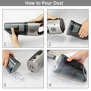 How to Pour Dust