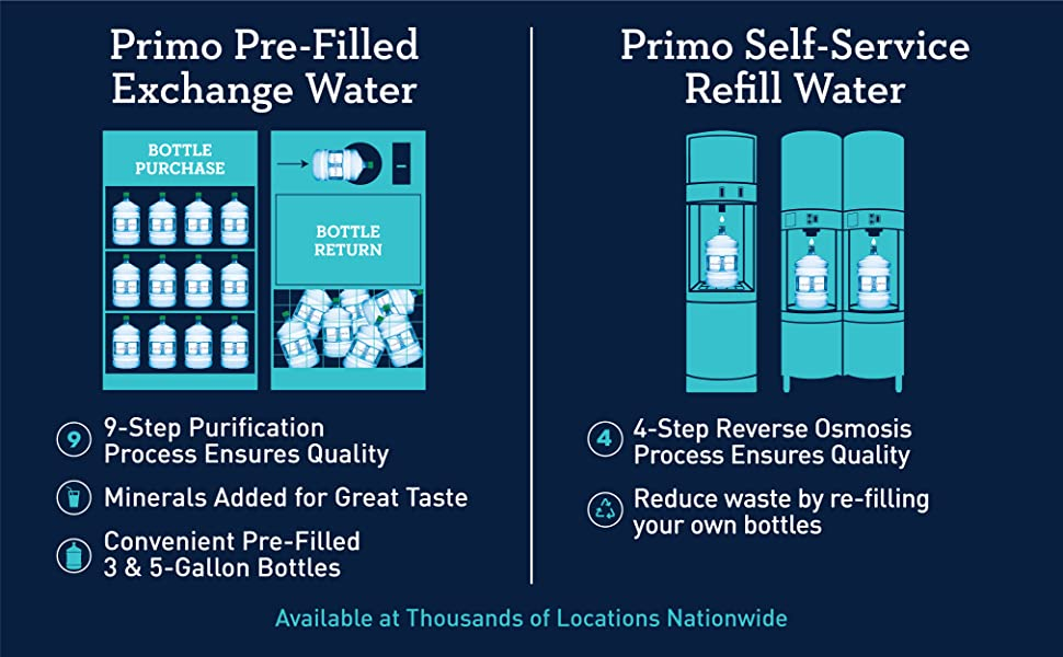 Purified Water Reverse Osmosis Bottled Water