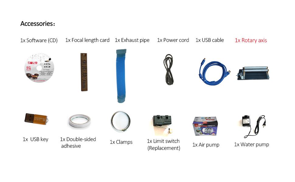 Accessories of the machine