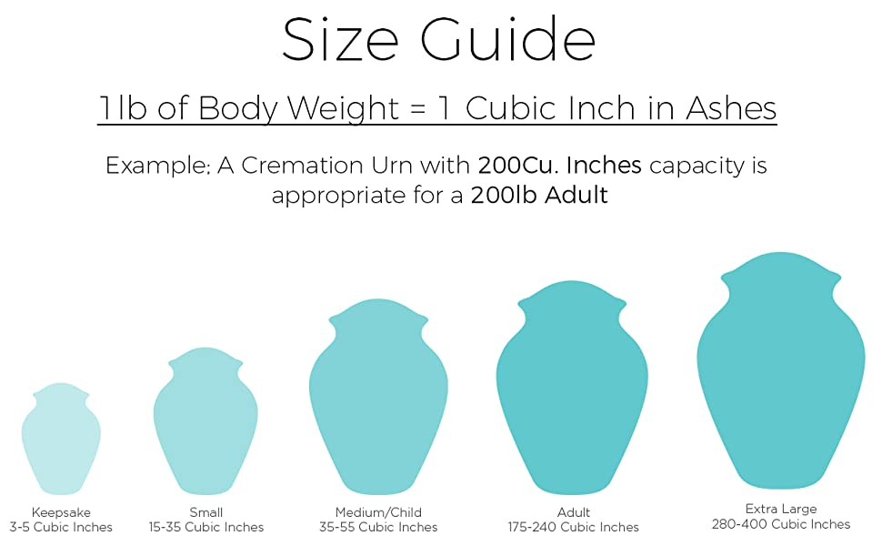 Size_Guide_Cremation_Urns