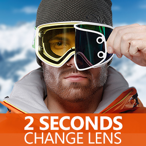 magnetic interchangeable ski goggles