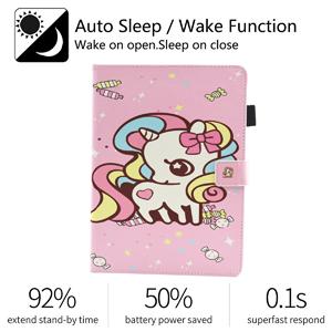 auto wake function