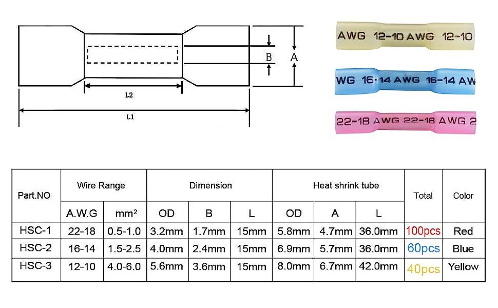 Heat Shrink Wire Connectors Characteristics