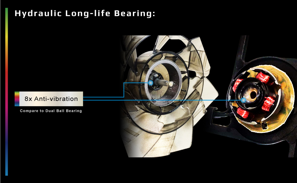 hydraulic long life bearing 8x anit vibration compare to dual ball bearing