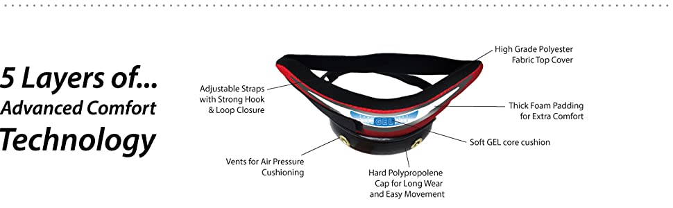 Image of a computer drawn knee pad with detailed layer information.