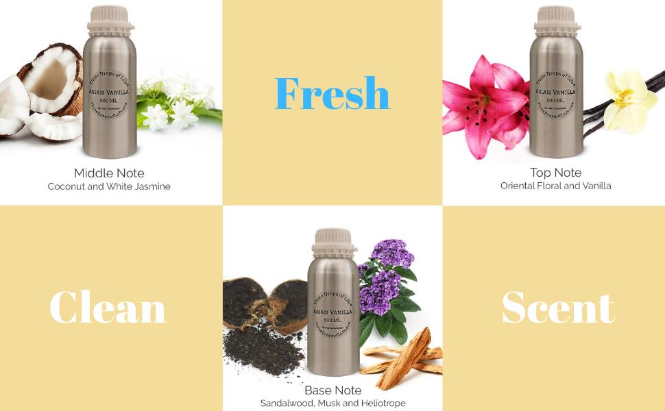 Asian Vanilla Aromatherapy Scent